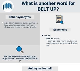 belt up, synonym belt up, another word for belt up, words like belt up, thesaurus belt up