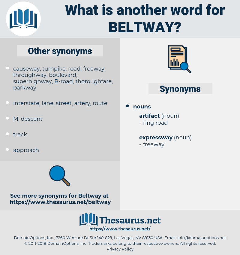 beltway, synonym beltway, another word for beltway, words like beltway, thesaurus beltway