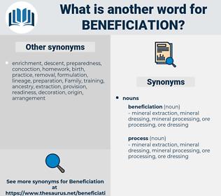beneficiation, synonym beneficiation, another word for beneficiation, words like beneficiation, thesaurus beneficiation