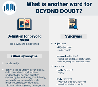 beyond doubt, synonym beyond doubt, another word for beyond doubt, words like beyond doubt, thesaurus beyond doubt