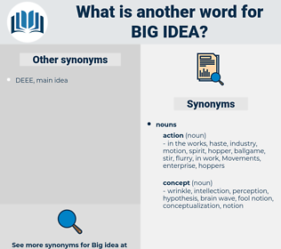 big idea, synonym big idea, another word for big idea, words like big idea, thesaurus big idea