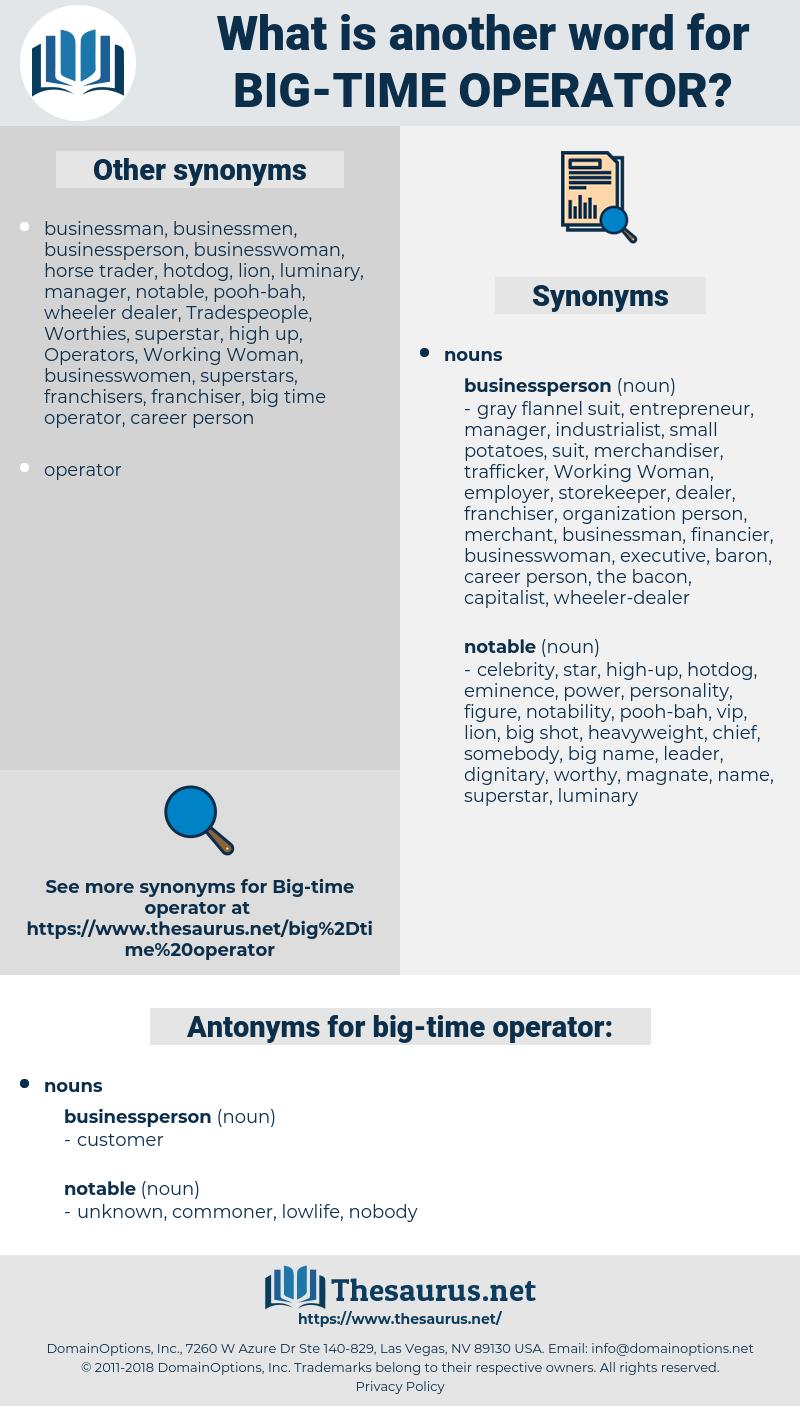 big-time operator, synonym big-time operator, another word for big-time operator, words like big-time operator, thesaurus big-time operator
