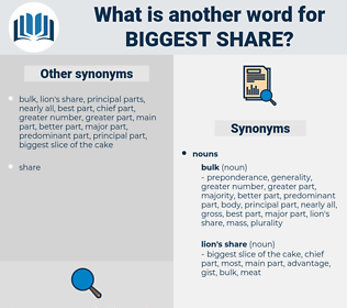 biggest share, synonym biggest share, another word for biggest share, words like biggest share, thesaurus biggest share