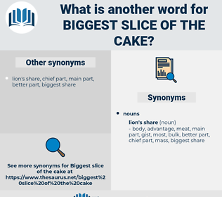 biggest slice of the cake, synonym biggest slice of the cake, another word for biggest slice of the cake, words like biggest slice of the cake, thesaurus biggest slice of the cake