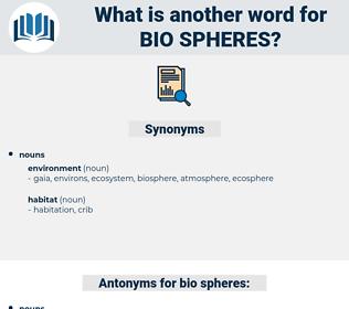 bio-spheres, synonym bio-spheres, another word for bio-spheres, words like bio-spheres, thesaurus bio-spheres