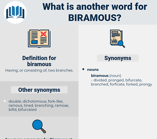 biramous, synonym biramous, another word for biramous, words like biramous, thesaurus biramous