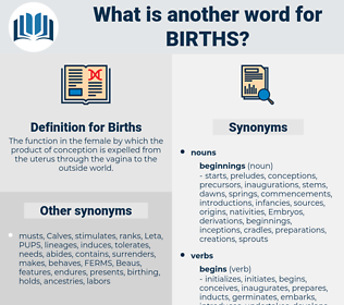 Births, synonym Births, another word for Births, words like Births, thesaurus Births
