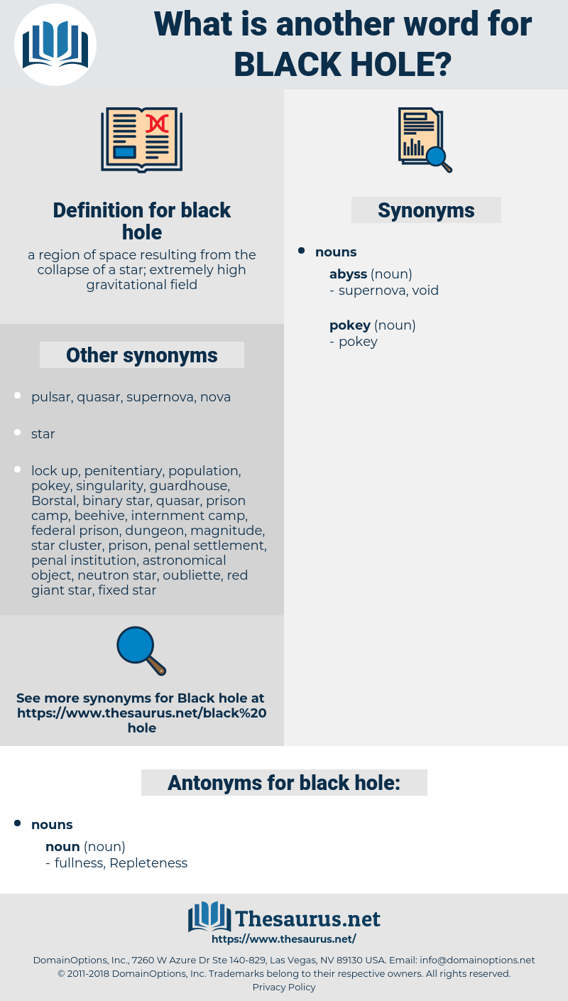 black hole, synonym black hole, another word for black hole, words like black hole, thesaurus black hole
