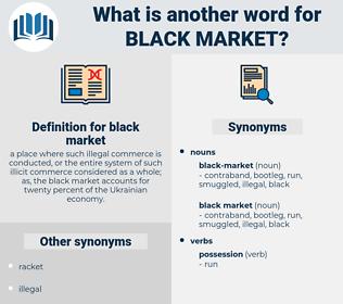 black market, synonym black market, another word for black market, words like black market, thesaurus black market