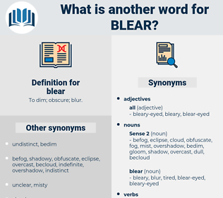 blear, synonym blear, another word for blear, words like blear, thesaurus blear