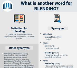 blending, synonym blending, another word for blending, words like blending, thesaurus blending