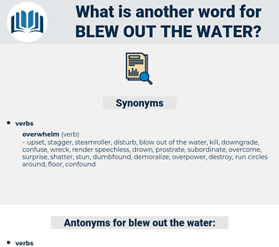 blew out the water, synonym blew out the water, another word for blew out the water, words like blew out the water, thesaurus blew out the water