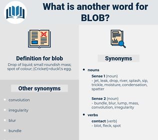 synonyms for blob thesaurus net