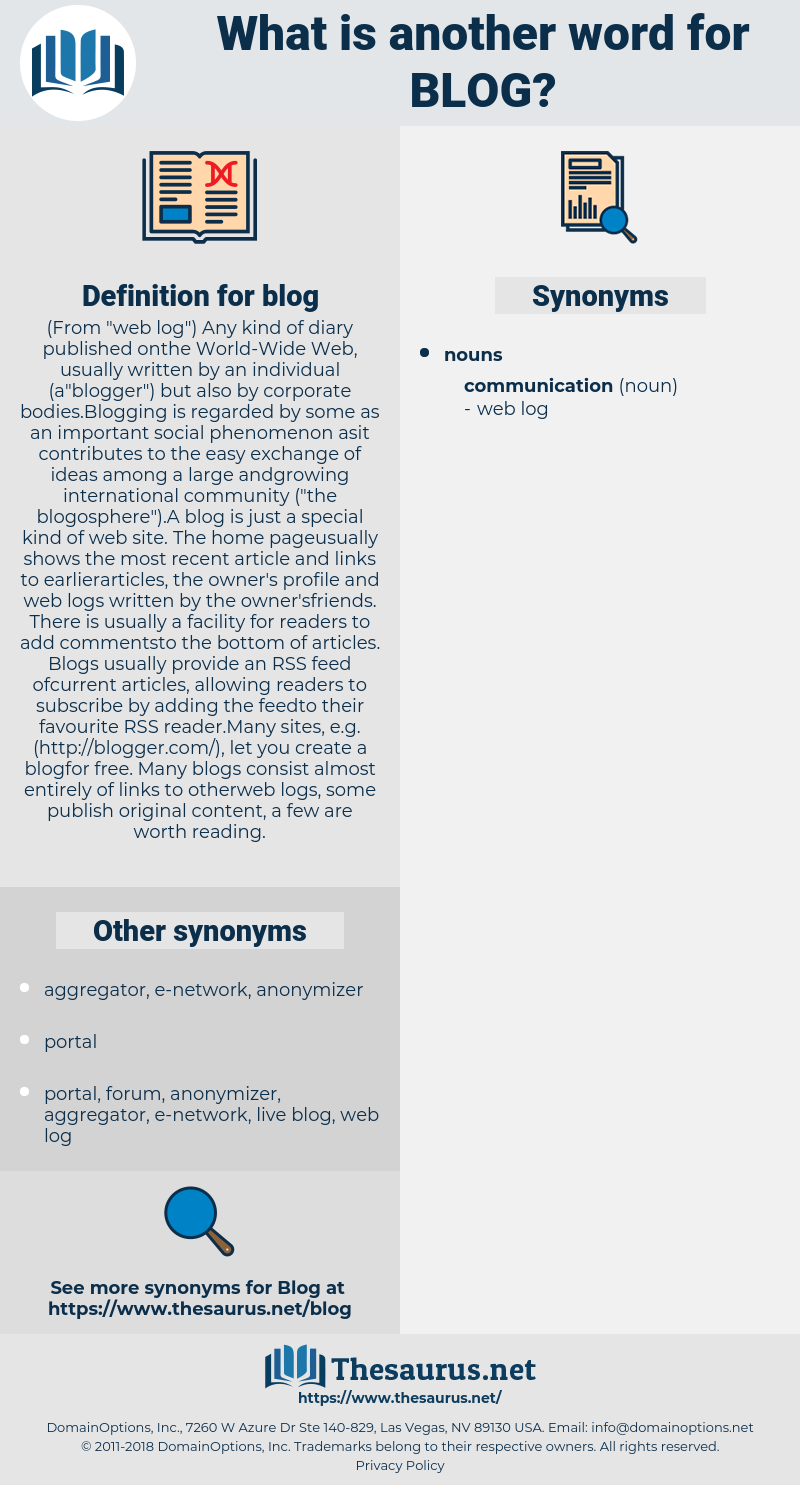 blog, synonym blog, another word for blog, words like blog, thesaurus blog