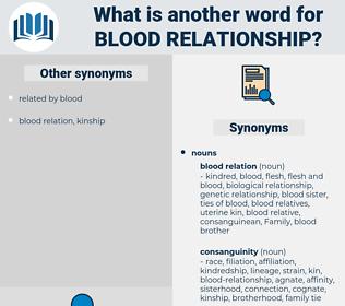 blood-relationship, synonym blood-relationship, another word for blood-relationship, words like blood-relationship, thesaurus blood-relationship