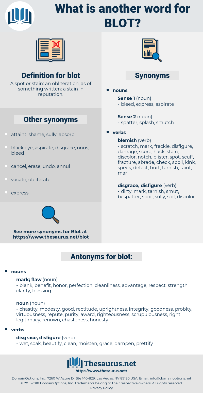 blot, synonym blot, another word for blot, words like blot, thesaurus blot