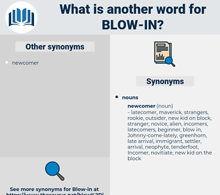 blow in, synonym blow in, another word for blow in, words like blow in, thesaurus blow in