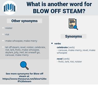 blow off steam, synonym blow off steam, another word for blow off steam, words like blow off steam, thesaurus blow off steam