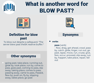 blow past, synonym blow past, another word for blow past, words like blow past, thesaurus blow past