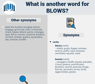 blows, synonym blows, another word for blows, words like blows, thesaurus blows