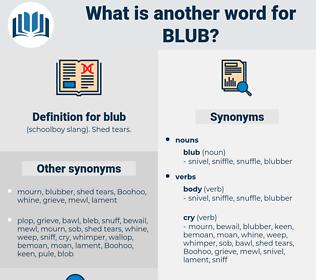 blub, synonym blub, another word for blub, words like blub, thesaurus blub