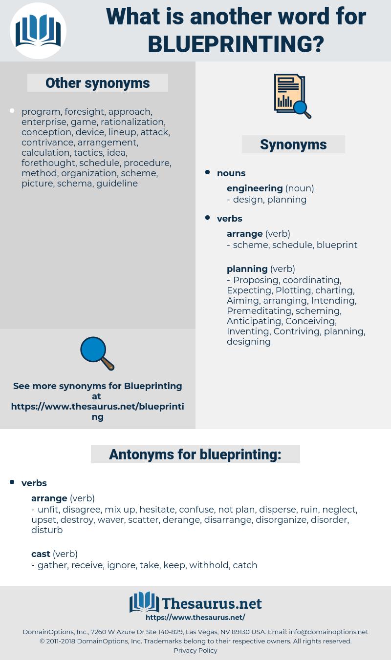 blueprinting, synonym blueprinting, another word for blueprinting, words like blueprinting, thesaurus blueprinting