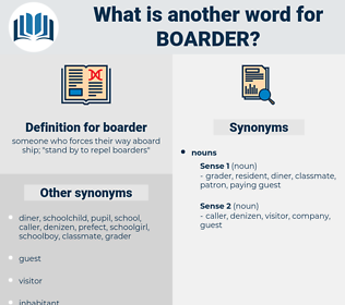 boarder, synonym boarder, another word for boarder, words like boarder, thesaurus boarder