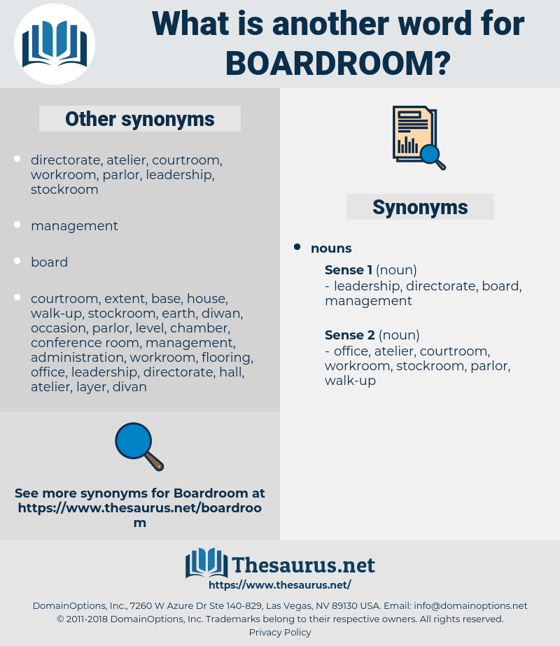Synonyms for BOARDROOM - Thesaurus net