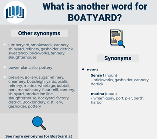 boatyard, synonym boatyard, another word for boatyard, words like boatyard, thesaurus boatyard