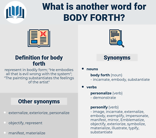 body forth, synonym body forth, another word for body forth, words like body forth, thesaurus body forth