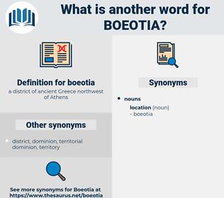 boeotia, synonym boeotia, another word for boeotia, words like boeotia, thesaurus boeotia