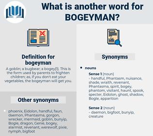 bogeyman, synonym bogeyman, another word for bogeyman, words like bogeyman, thesaurus bogeyman