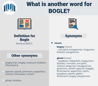 Bogle, synonym Bogle, another word for Bogle, words like Bogle, thesaurus Bogle