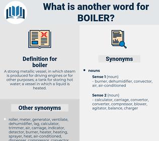 boiler, synonym boiler, another word for boiler, words like boiler, thesaurus boiler