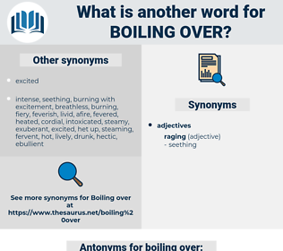 boiling over, synonym boiling over, another word for boiling over, words like boiling over, thesaurus boiling over