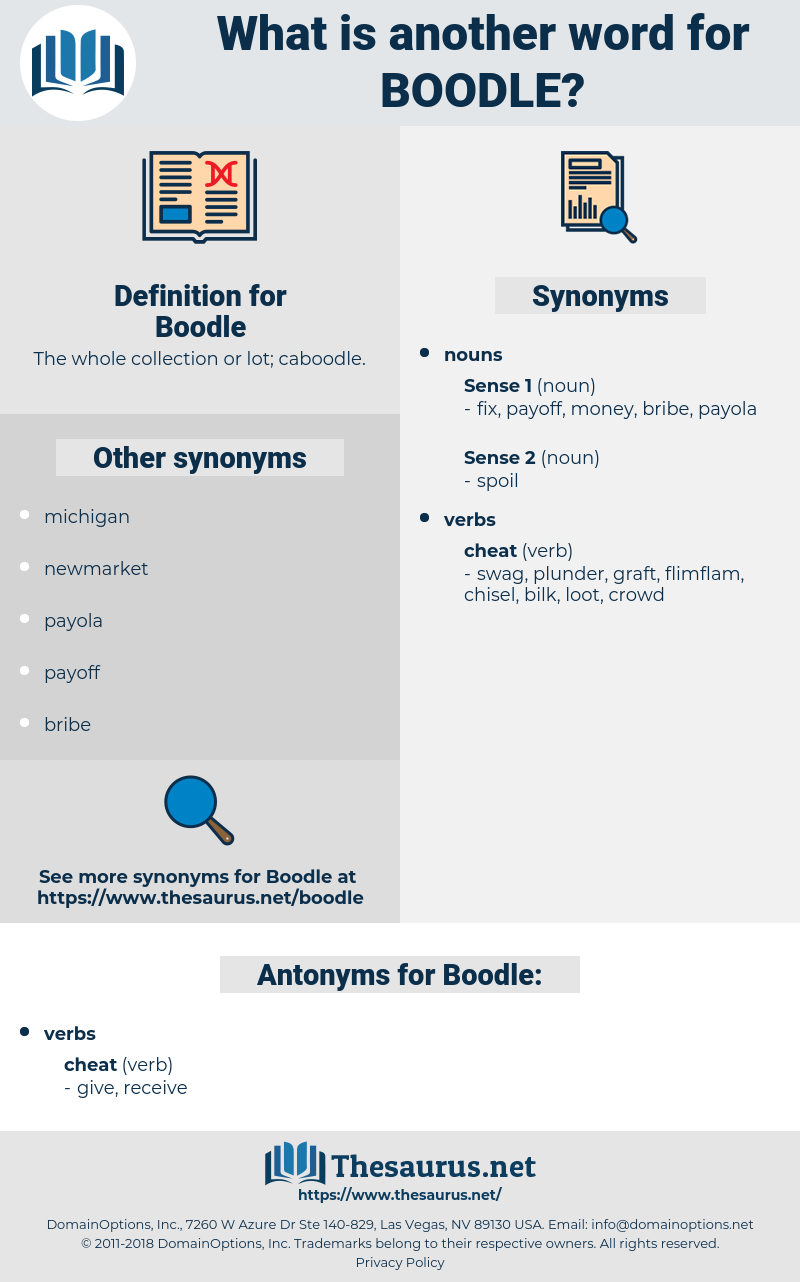 Boodle, synonym Boodle, another word for Boodle, words like Boodle, thesaurus Boodle