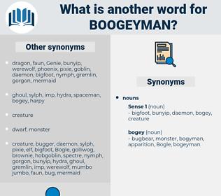 boogeyman, synonym boogeyman, another word for boogeyman, words like boogeyman, thesaurus boogeyman