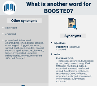 Boosted, synonym Boosted, another word for Boosted, words like Boosted, thesaurus Boosted