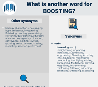 Boosting, synonym Boosting, another word for Boosting, words like Boosting, thesaurus Boosting