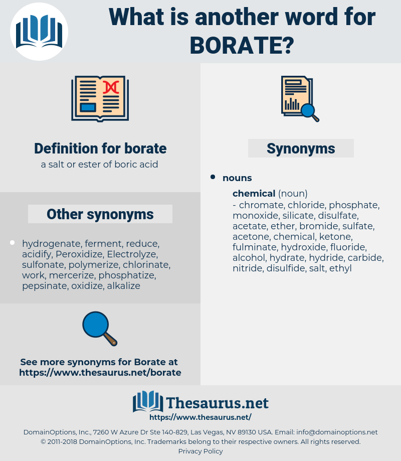 borate, synonym borate, another word for borate, words like borate, thesaurus borate