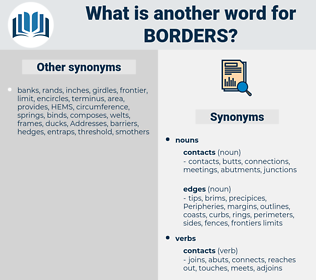 borders, synonym borders, another word for borders, words like borders, thesaurus borders
