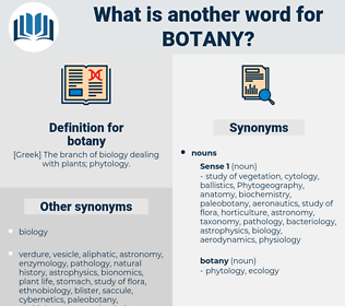 botany, synonym botany, another word for botany, words like botany, thesaurus botany