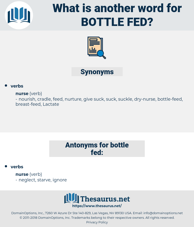 bottle-fed, synonym bottle-fed, another word for bottle-fed, words like bottle-fed, thesaurus bottle-fed
