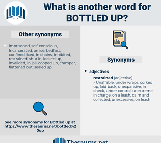 bottled up, synonym bottled up, another word for bottled up, words like bottled up, thesaurus bottled up