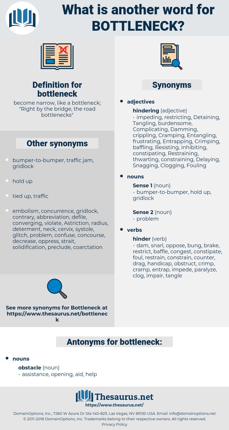 bottleneck, synonym bottleneck, another word for bottleneck, words like bottleneck, thesaurus bottleneck
