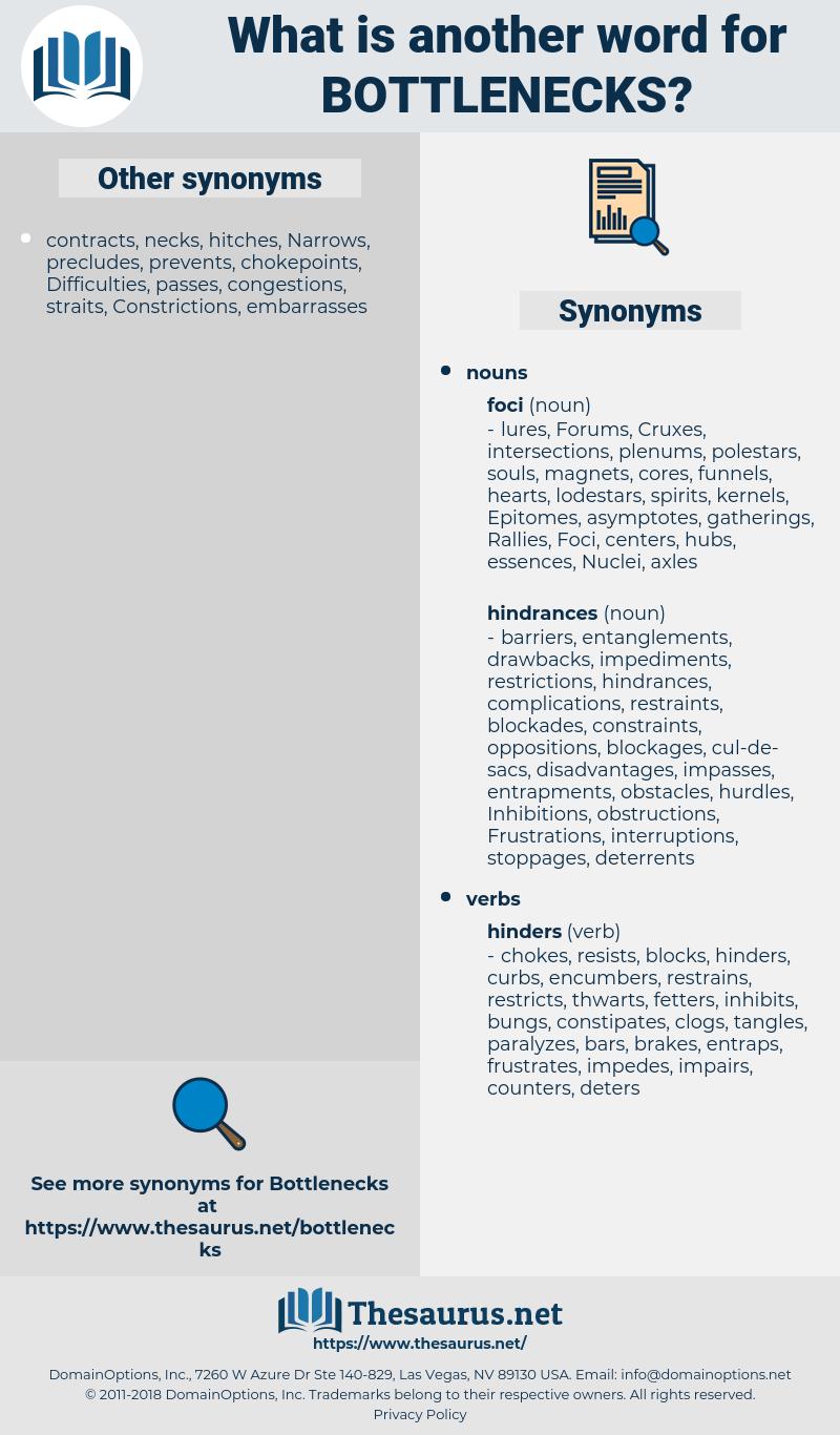 bottlenecks, synonym bottlenecks, another word for bottlenecks, words like bottlenecks, thesaurus bottlenecks