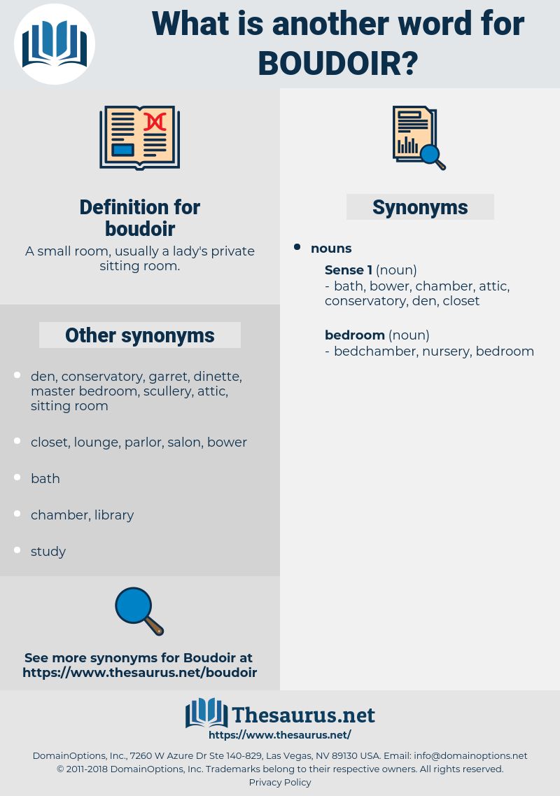 Synonyms for BOUDOIR - Thesaurus.net