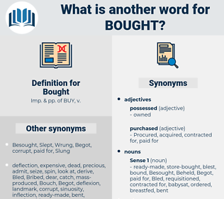 Bought, synonym Bought, another word for Bought, words like Bought, thesaurus Bought
