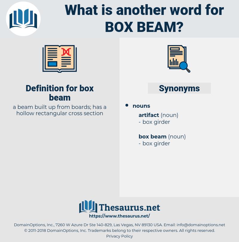 box beam, synonym box beam, another word for box beam, words like box beam, thesaurus box beam
