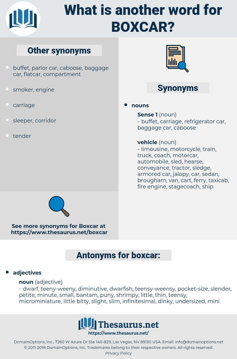 Synonyms for BOXCAR, Antonyms for BOXCAR - Thesaurus net